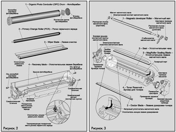 Устройство картриджа для лазерной печати